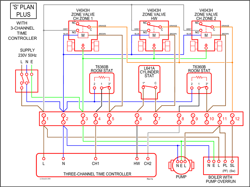 SPlanPlus3Chan wiring a hvac system buckeyebride com residential thermostat wiring diagram at eliteediting.co