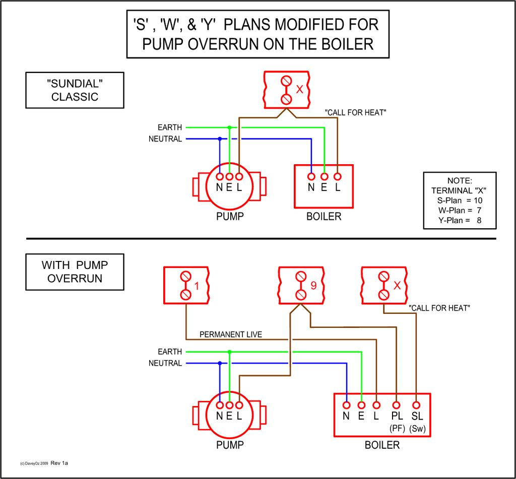 File Standardplanswithpumpoverrunonboiler Png Diywiki