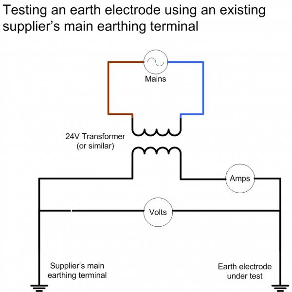 Tt earthing diywiki testingelectrode1g ccuart Gallery