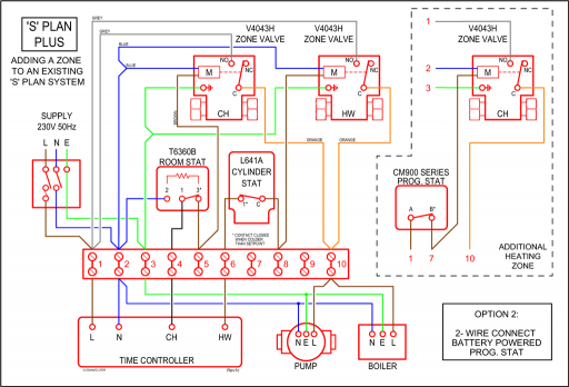 S plan piping diagram wiring data central heating controls and zoning diywiki boiler installation diagram s plan piping diagram cheapraybanclubmaster Image collections
