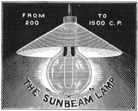 Sunbeam lamp, 1890 (Forty Years of Electrical Progress).jpg