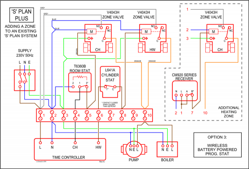 512px SPlanPlusAddingAZone3 central heating controls and zoning diywiki central heating thermostat wiring diagram at soozxer.org