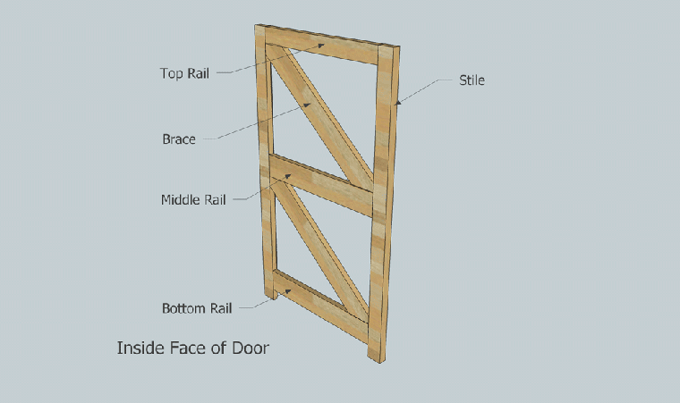 Click for larger image  sc 1 st  uk.diy wiki - UK DIY FAQ & Making a framed ledge and brace door - DIYWiki