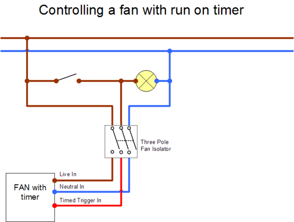 extractor fan wiring diywiki rh wiki diyfaq org uk installing bathroom fan timer switch wiring diagram bathroom fan timer uk