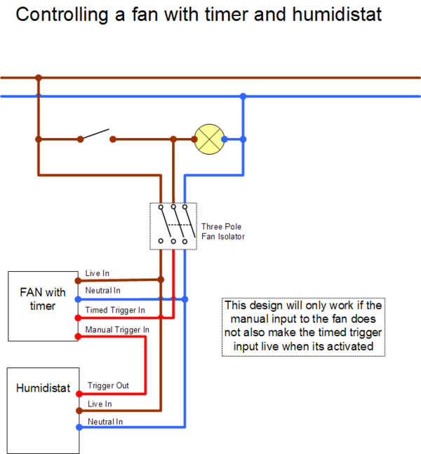 Wiring Diagram For Humidistat Fan : Extractor fan wiring diywiki