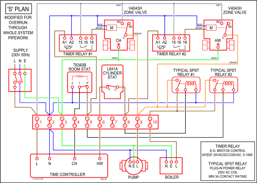 512px ModifiedSPlanWithTimerRelayOverrun central heating controls and zoning diywiki y plan wiring diagram with pump overrun at crackthecode.co