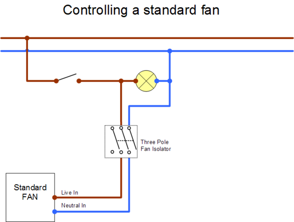 Humidity Extractor Fan Wiring Diagram : Extractor fan wiring diywiki