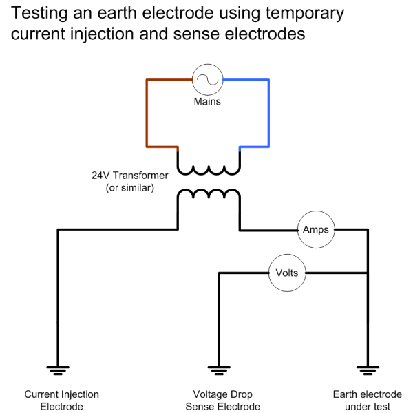 Tt earthing diywiki testingelectrode2g ccuart Images