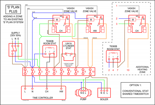 512px AddingAZoneToSPlan central heating controls and zoning diywiki danfoss pressure switch wiring diagram at edmiracle.co