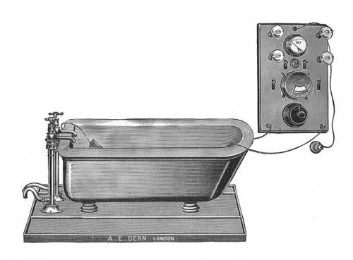 Electric bath (Rankin Kennedy, Electrical Installations, Vol V, 1903).jpg