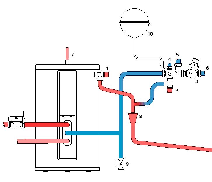 Wiring Diagram Indirect Tank Water Heater from wiki.diyfaq.org.uk